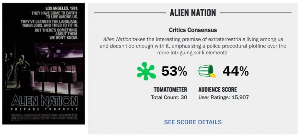 alien nation 1988 rotten tomatoes rating