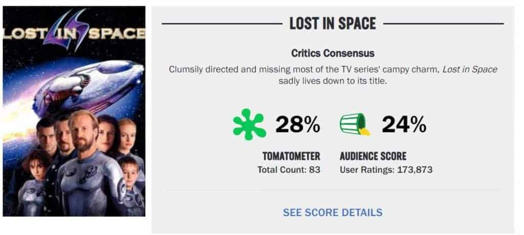 lost in space 1998 rotten tomatoes rating