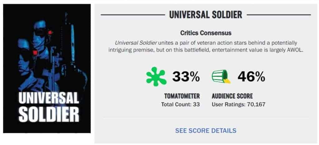 Universal Soldier 1992 rotten tomatoes rating